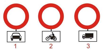 Biển nào xe mô tô hai bánh được đi vào?