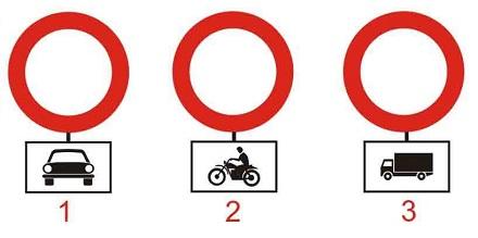 Biển nào xe mô tô hai bánh không được đi vào?
