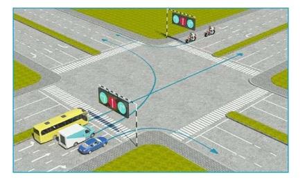 Các xe đi theo hướng mũi tên, xe nào vi phạm quy tắc giao thông?