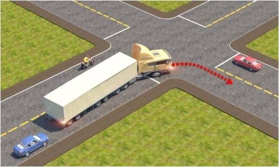 Câu hỏi 100: Trong tình huống dưới đây, xe đầu kéo kéo rơ moóc (xe container) đang rẽ phải, xe con màu xanh đi như thế nào để đảm bảo an toàn?