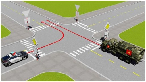 Câu hỏi 75: Trong trường hợp này xe nào được quyền đi trước?