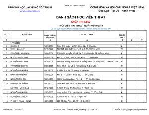 Danh Sách Học Viên Thi Sát Hạch GPLX Hạng A1 Tại TPHCM